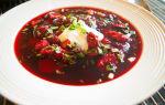 Холодный суп свекольник рецепт с фото