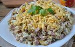 Салат с курицей и консервированными шампиньонами рецепт с фото