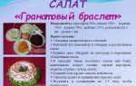 Салат «гранатовый браслет» с курицей рецепт с фото пошагово
